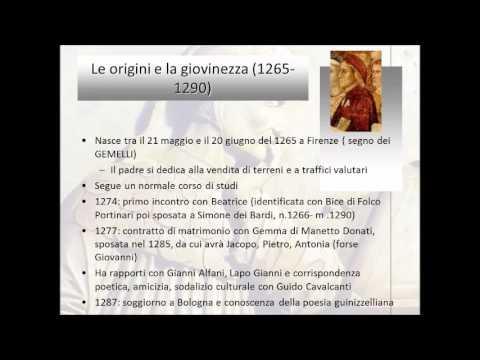 Rime di Dante Alighieri