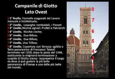 Le formelle alla base del campanile di Giotto a Firenze
