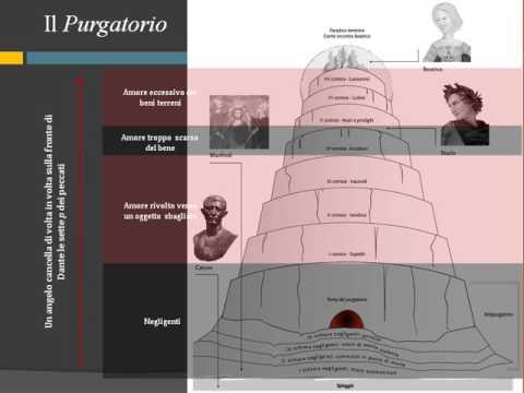 Primo canto Purgatorio vv  1-33