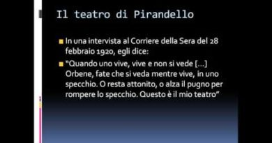 Il dramma moderno e Cosi' e' se vi pare di Luigi Pirandello