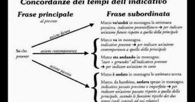 Modi verbali finiti: indicativo congiuntivo e condizionale