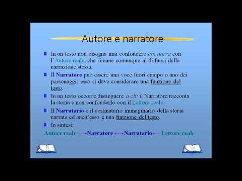Il narratore dentro o fuori la storia