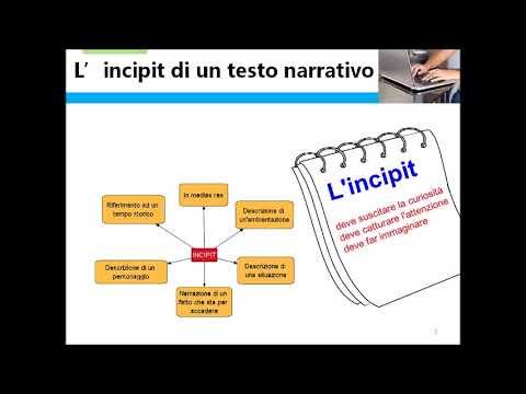 Introduzione alla scrittura di un testo narrativo