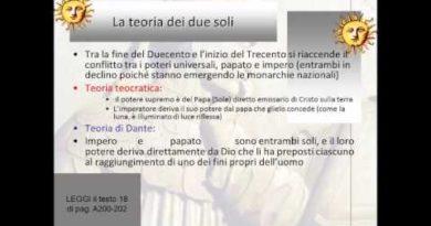De Monarchia di Dante