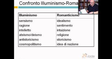 Romanticismo – Lezioni online di letteratura dell'ottocento – 29elode