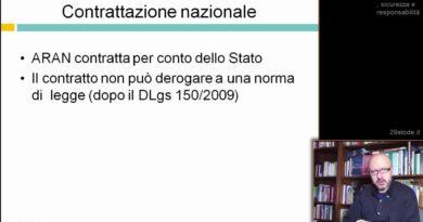 Contrattazione nazionale – Dirigenza Scolastica – 29elode – YouTube