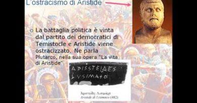 L'ostracismo di Aristide