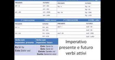 Imperativo presente e futuro in latino