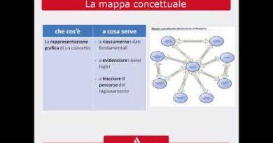 Appunti e mappe concettuali