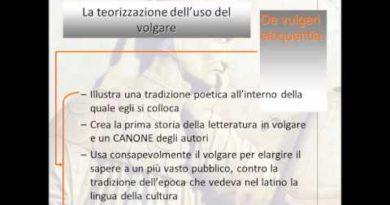 De vulgari eloquentia di Dante
